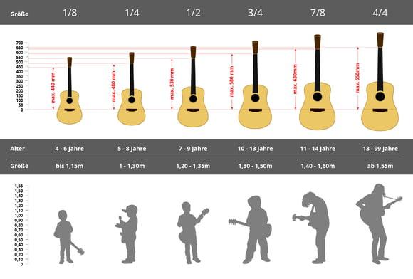 Größe der Gitarre