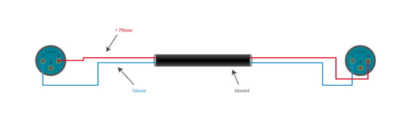 Lautsprecherkabel XLR - XLR
