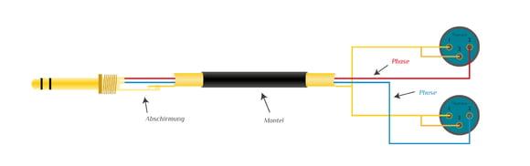 Thomann Online-Ratgeber Kabel Adapterkabel