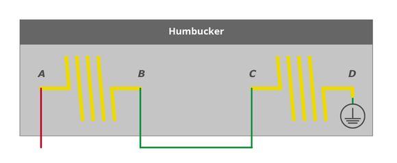Thomann Online-Ratgeber Pickups für E-Gitarren Detail-Infos Humbucker