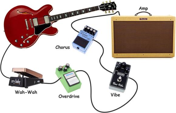 thomann online guides guitar setups blues setup thomann united states. Black Bedroom Furniture Sets. Home Design Ideas