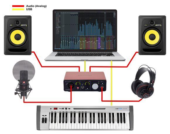 Home recording studio setup diagram residential electrical symbols home recording studio setup diagram images gallery ccuart Images