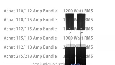 the box pro Achat 115/118 Band Bundle